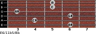 E6/11b5/Bb for guitar on frets 6, 4, 6, 3, 5, 5