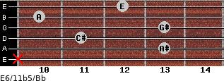 E6/11b5/Bb for guitar on frets x, 13, 11, 13, 10, 12