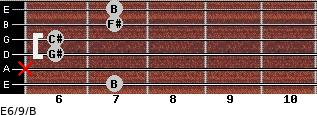E6/9/B for guitar on frets 7, x, 6, 6, 7, 7