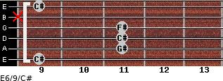 E6/9/C# for guitar on frets 9, 11, 11, 11, x, 9