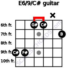 E6/9/C# for guitar on frets 9, 9, 6, 6, x, 7