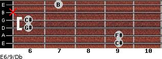 E6/9/Db for guitar on frets 9, 9, 6, 6, x, 7