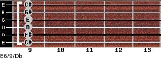 E6/9/Db for guitar on frets 9, 9, 9, 9, 9, 9