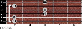 E6/9/Gb for guitar on frets 2, 2, 4, 4, 2, 4