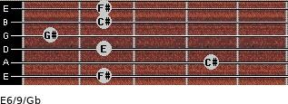 E6/9/Gb for guitar on frets 2, 4, 2, 1, 2, 2