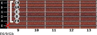 E6/9/Gb for guitar on frets x, 9, 9, 9, 9, 9