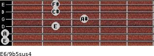 E6/9b5sus4 for guitar on frets 0, 0, 2, 3, 2, 2