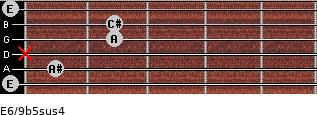 E6/9b5sus4 for guitar on frets 0, 1, x, 2, 2, 0