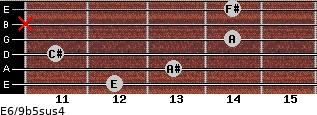 E6/9b5sus4 for guitar on frets 12, 13, 11, 14, x, 14
