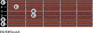 E6/9#5sus4 for guitar on frets 0, 0, 2, 2, 1, 0