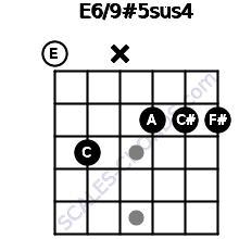 E6/9#5sus4 for guitar on frets 0, 3, x, 2, 2, 2