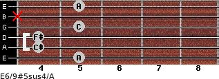 E6/9#5sus4/A for guitar on frets 5, 4, 4, 5, x, 5