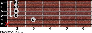 E6/9#5sus4/C for guitar on frets x, 3, 2, 2, 2, 2