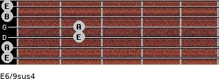E6/9sus4 for guitar on frets 0, 0, 2, 2, 0, 0