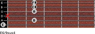 E6/9sus4 for guitar on frets 0, 2, x, 2, 2, 2