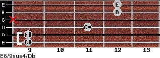 E6/9sus4/Db for guitar on frets 9, 9, 11, x, 12, 12