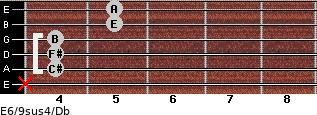 E6/9sus4/Db for guitar on frets x, 4, 4, 4, 5, 5