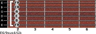 E6/9sus4/Gb for guitar on frets 2, 2, 2, 2, 2, 2