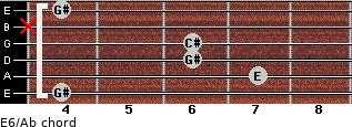 E6/Ab for guitar on frets 4, 7, 6, 6, x, 4
