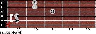 E6/Ab for guitar on frets x, 11, 11, 13, 12, 12