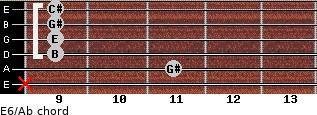 E6/Ab for guitar on frets x, 11, 9, 9, 9, 9