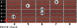 E6/C# for guitar on frets x, 4, 6, 6, 5, 7