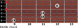 E6/Db for guitar on frets 9, 11, 11, x, 12, x