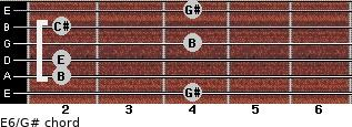 E6/G# for guitar on frets 4, 2, 2, 4, 2, 4