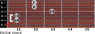 E6/G# for guitar on frets x, 11, 11, 13, 12, 12