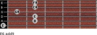 E6(add9) for guitar on frets 0, 2, 2, 1, 2, 2