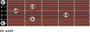 E6(add9) for guitar on frets 0, 2, 4, 1, 2, 0