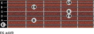 E6(add9) for guitar on frets 0, 2, 4, 4, 2, 4