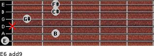 E6(add9) for guitar on frets 0, 2, x, 1, 2, 2