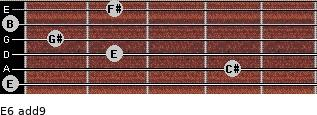 E6(add9) for guitar on frets 0, 4, 2, 1, 0, 2