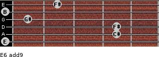 E6(add9) for guitar on frets 0, 4, 4, 1, 0, 2