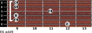 E6(add9) for guitar on frets 12, 9, 9, 11, 9, 9
