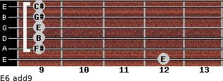 E6(add9) for guitar on frets 12, 9, 9, 9, 9, 9