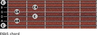 E6b5 for guitar on frets 0, 1, 2, 1, 2, 0