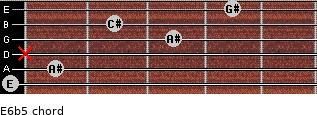 E6b5 for guitar on frets 0, 1, x, 3, 2, 4