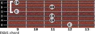 E6b5 for guitar on frets 12, 11, 11, 9, 11, 9