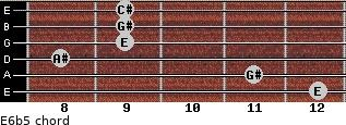 E6b5 for guitar on frets 12, 11, 8, 9, 9, 9