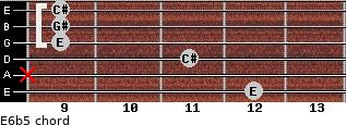 E6b5 for guitar on frets 12, x, 11, 9, 9, 9