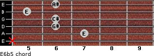 E6b5 for guitar on frets x, 7, 6, 6, 5, 6