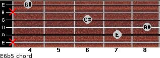 E6b5 for guitar on frets x, 7, 8, 6, x, 4