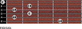 E6b5/Ab for guitar on frets 4, 1, 2, 1, 2, 0