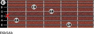 E6b5/Ab for guitar on frets 4, 1, x, 3, 2, 0