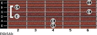 E6b5/Ab for guitar on frets 4, 4, 2, 6, 2, 6