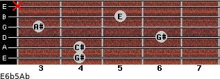 E6b5/Ab for guitar on frets 4, 4, 6, 3, 5, x