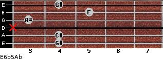 E6b5/Ab for guitar on frets 4, 4, x, 3, 5, 4