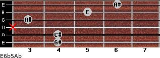 E6b5/Ab for guitar on frets 4, 4, x, 3, 5, 6